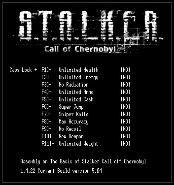 S.T.A.L.K.E.R. Call of Pripyat - Call of Chernobyl